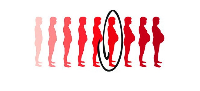 6 mois de grossesse ventre