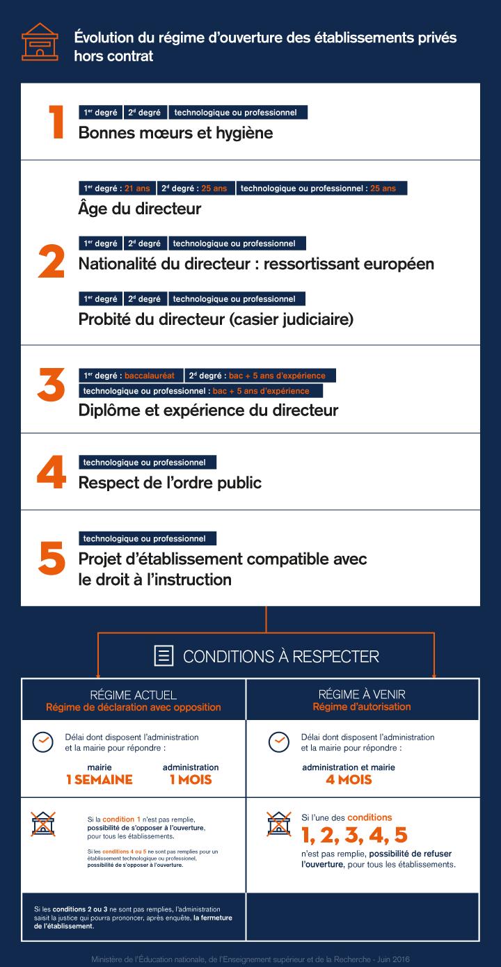 Garantir-droit-education_720-03_591474
